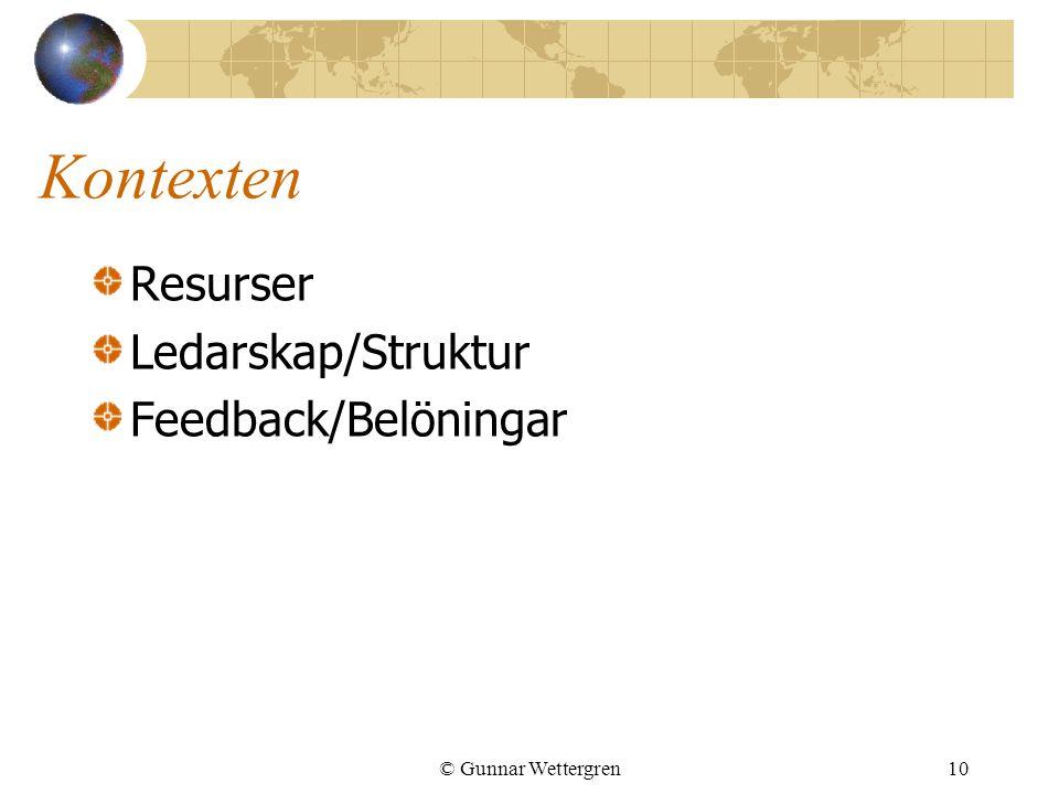 Kontexten Resurser Ledarskap/Struktur Feedback/Belöningar