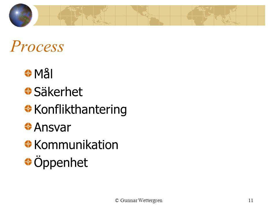 Process Mål Säkerhet Konflikthantering Ansvar Kommunikation Öppenhet