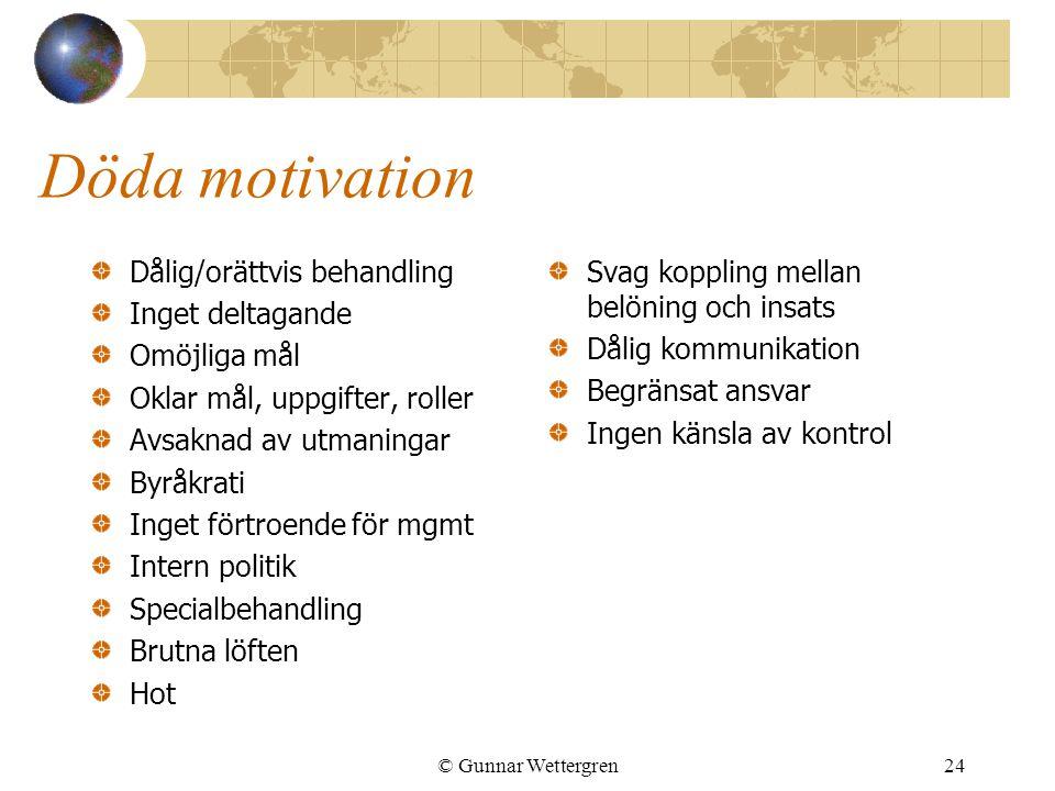 Döda motivation Dålig/orättvis behandling Inget deltagande