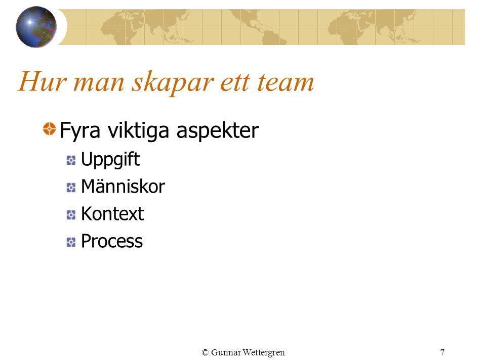 Hur man skapar ett team Fyra viktiga aspekter Uppgift Människor