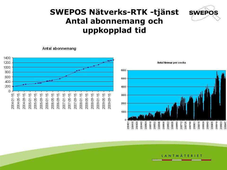 SWEPOS Nätverks-RTK -tjänst Antal abonnemang och uppkopplad tid