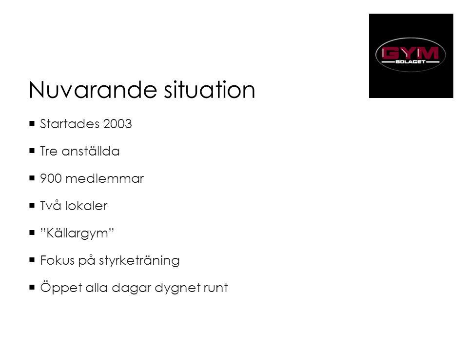 Nuvarande situation Startades 2003 Tre anställda 900 medlemmar