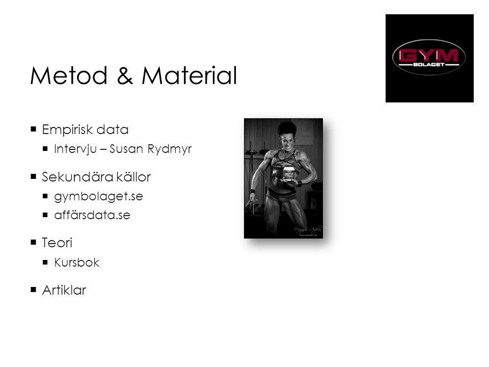 Metod & Material Empirisk data Sekundära källor Teori Artiklar
