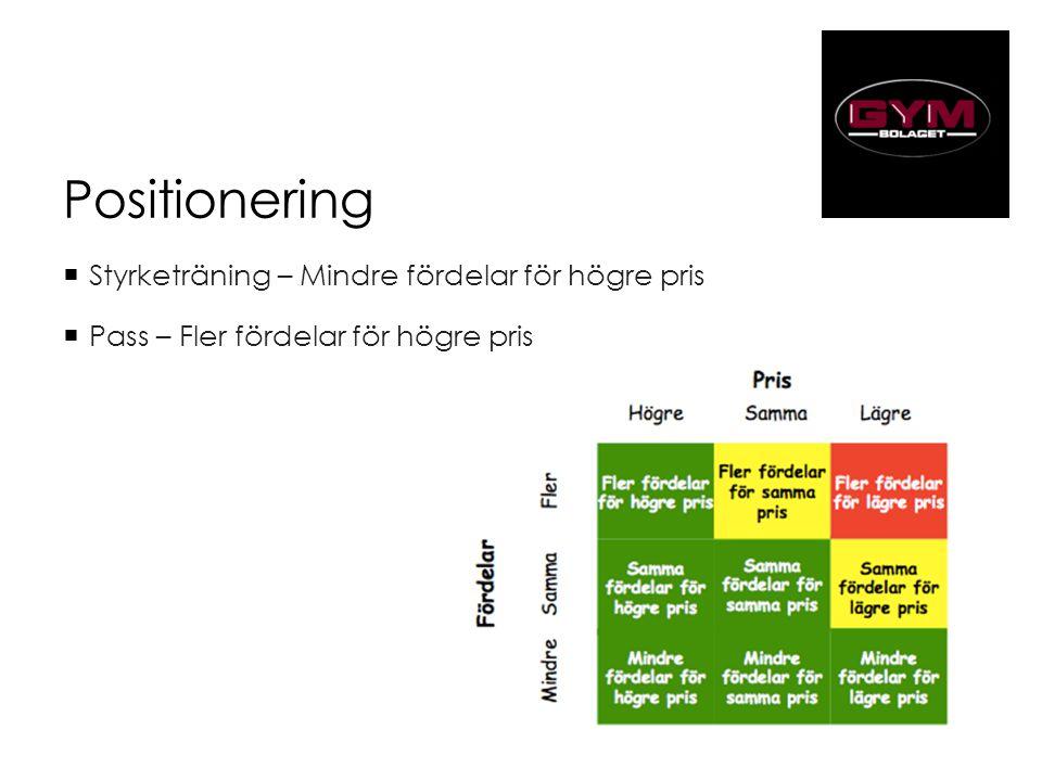 Positionering Styrketräning – Mindre fördelar för högre pris