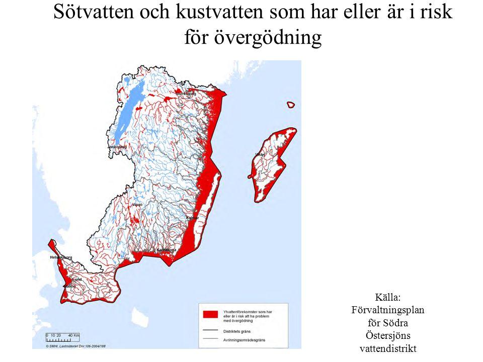 Sötvatten och kustvatten som har eller är i risk för övergödning