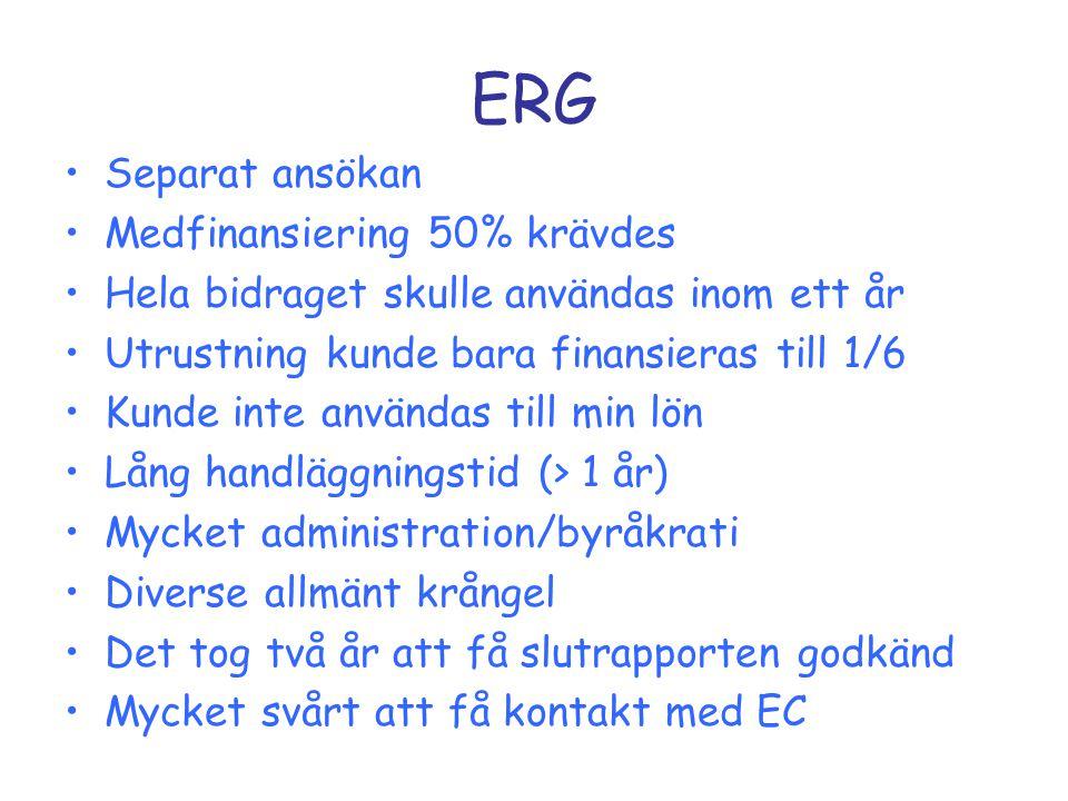 ERG Separat ansökan Medfinansiering 50% krävdes