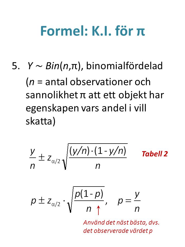 Formel: K.I. för π Y ~ Bin(n,π), binomialfördelad