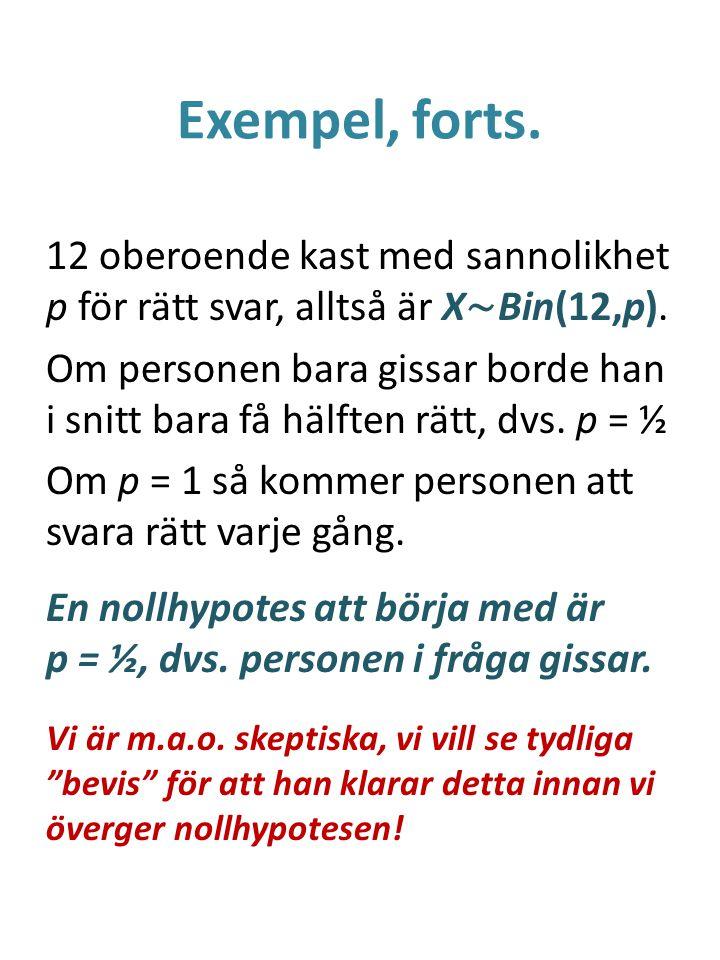 Exempel, forts. 12 oberoende kast med sannolikhet p för rätt svar, alltså är X∼Bin(12,p).
