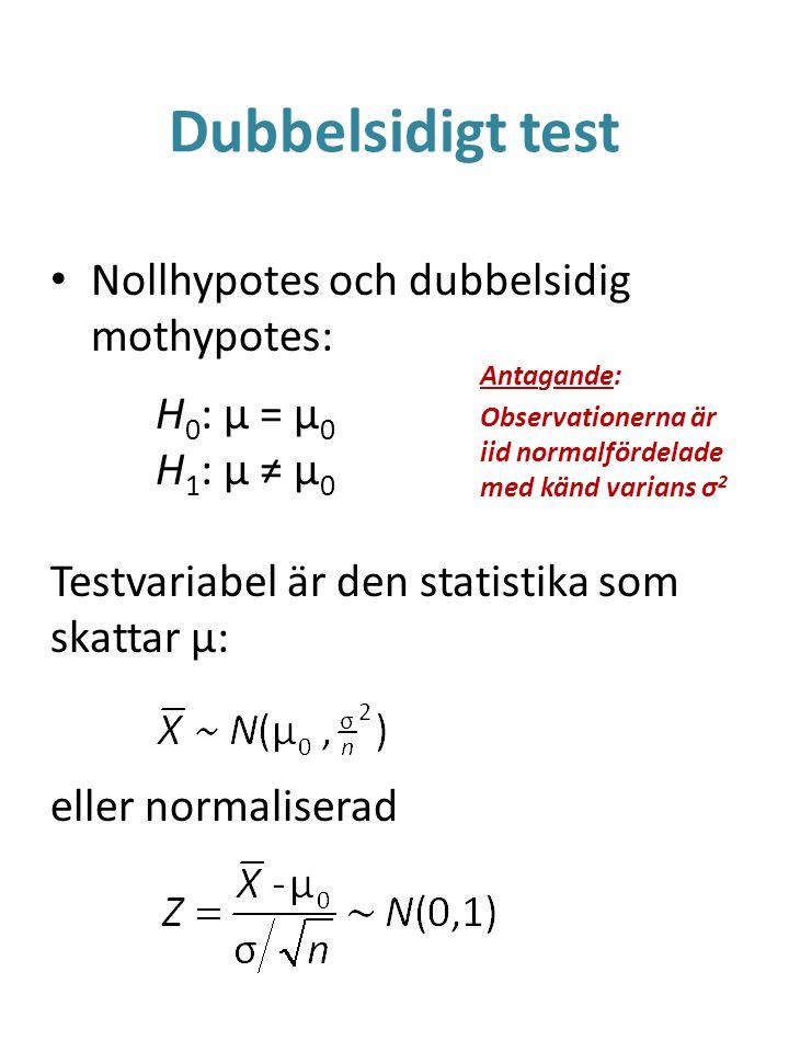 Dubbelsidigt test Nollhypotes och dubbelsidig mothypotes: H0: μ = μ0