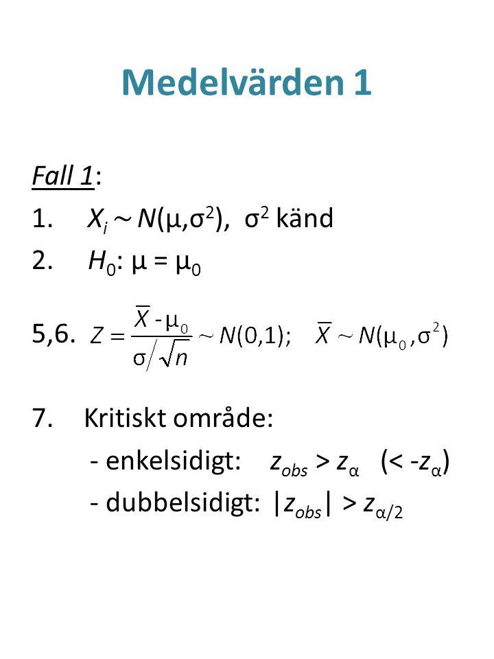 Medelvärden 1 Fall 1: Xi ~ N(μ,σ2), σ2 känd H0: μ = μ0 5,6.