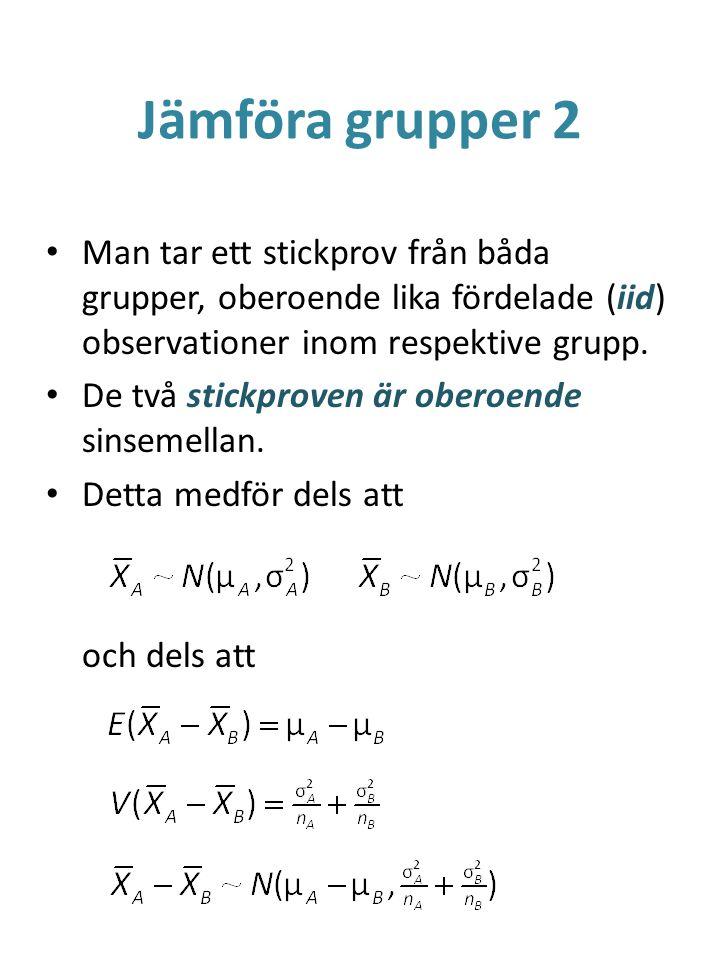 Jämföra grupper 2 Man tar ett stickprov från båda grupper, oberoende lika fördelade (iid) observationer inom respektive grupp.
