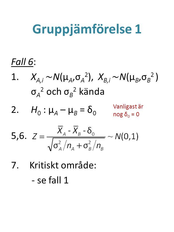 Gruppjämförelse 1 Fall 6: XA,i ~N(μA,σA2), XB,i ~N(μB,σB2 )