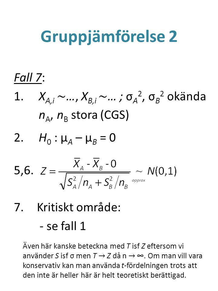Gruppjämförelse 2 Fall 7: XA,i ~…, XB,i ~… ; σA2, σB2 okända