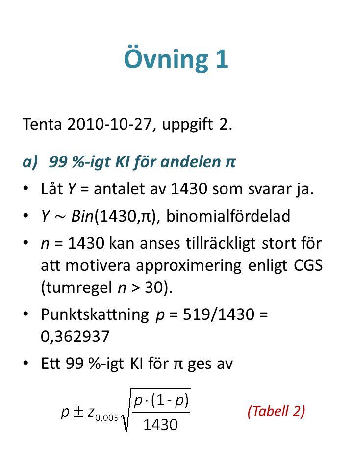 Övning 1 Tenta 2010-10-27, uppgift 2. 99 %-igt KI för andelen π