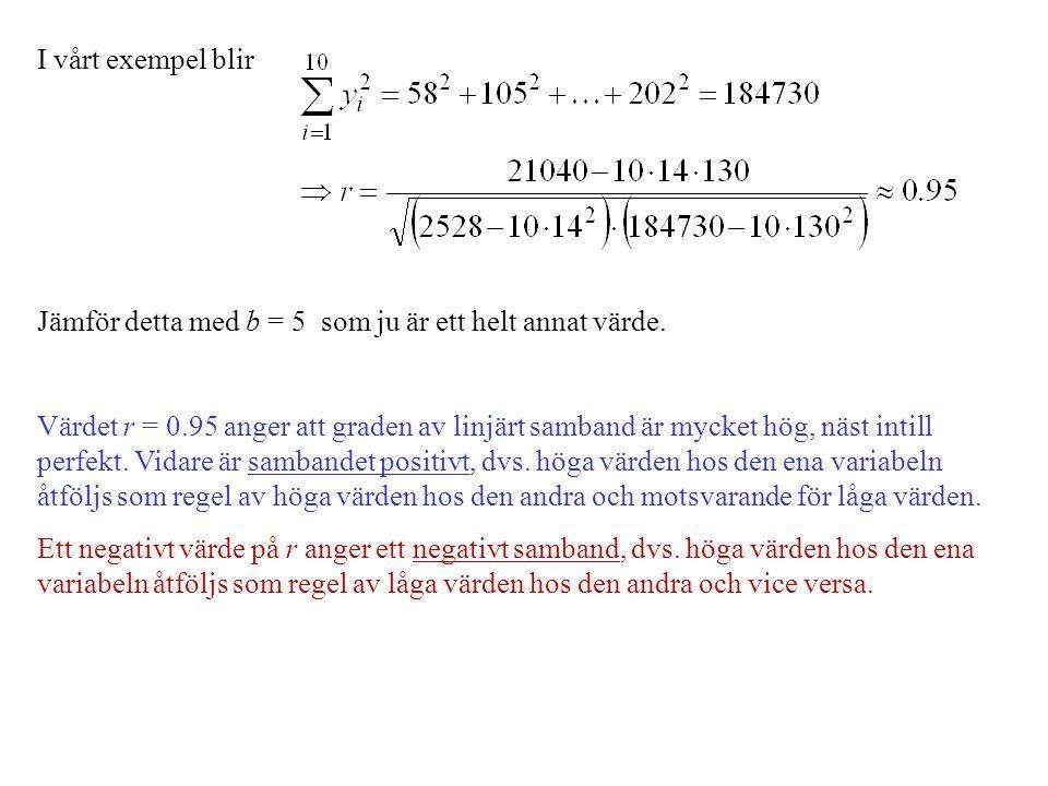 I vårt exempel blir Jämför detta med b = 5 som ju är ett helt annat värde.