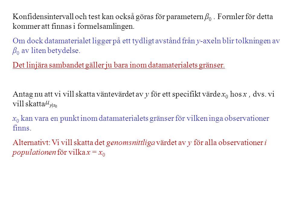 Konfidensintervall och test kan också göras för parametern β0