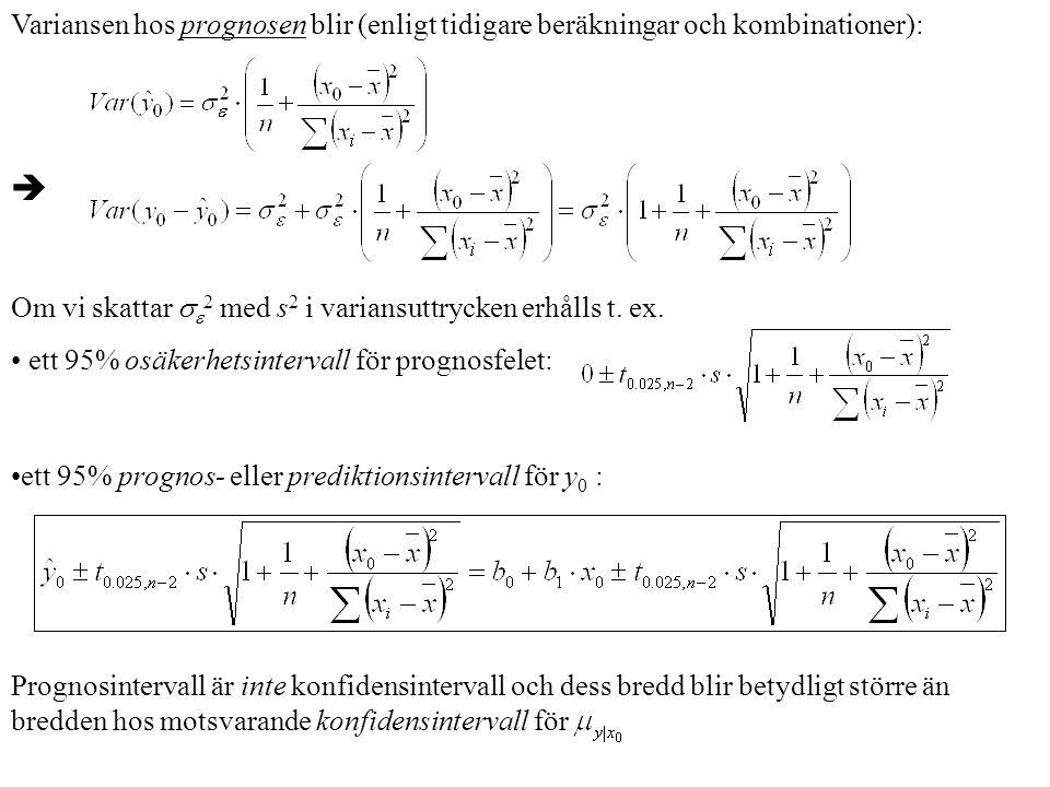 Variansen hos prognosen blir (enligt tidigare beräkningar och kombinationer):