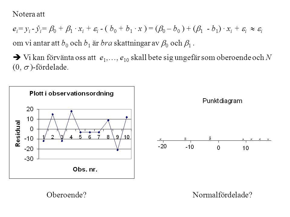 Notera att ei= yi - ŷi= 0 + 1 · xi + i - ( b0 + b1 · x ) = (0 – b0 ) + (1 - b1) · xi + i  i.