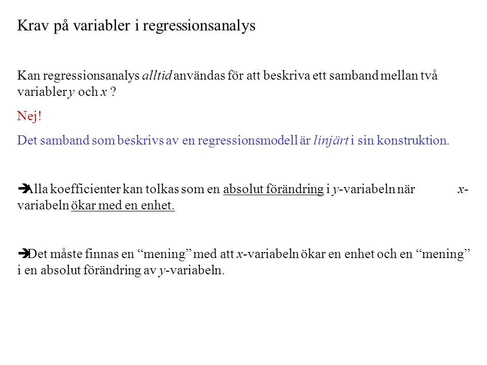 Krav på variabler i regressionsanalys