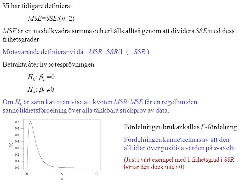 Vi har tidigare definierat MSE=SSE/(n2)