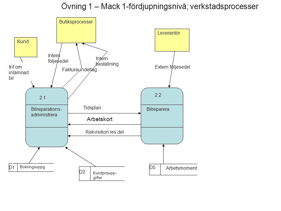 Övning 1 – Mack 1-fördjupningsnivå; verkstadsprocesser