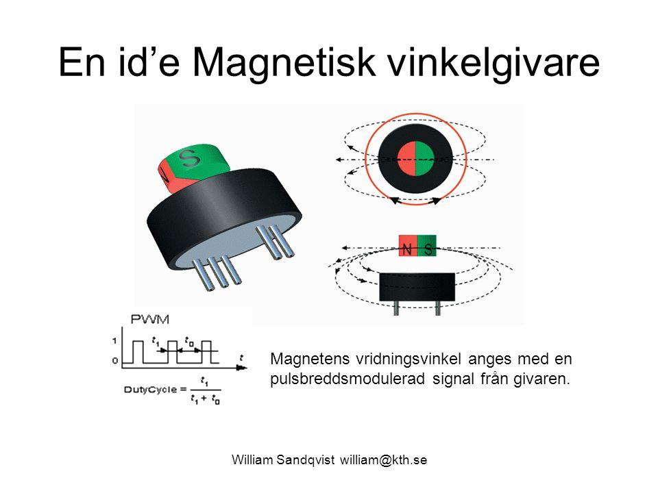 En id'e Magnetisk vinkelgivare