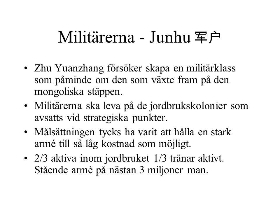 Militärerna - Junhu 军户 Zhu Yuanzhang försöker skapa en militärklass som påminde om den som växte fram på den mongoliska stäppen.