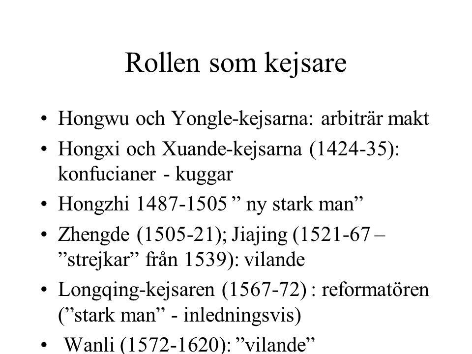 Rollen som kejsare Hongwu och Yongle-kejsarna: arbiträr makt