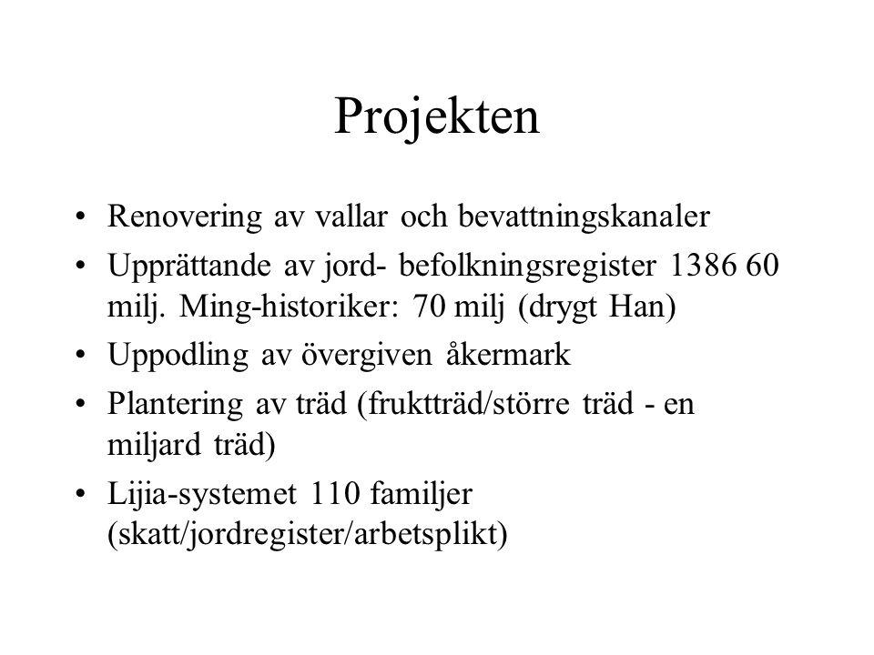 Projekten Renovering av vallar och bevattningskanaler