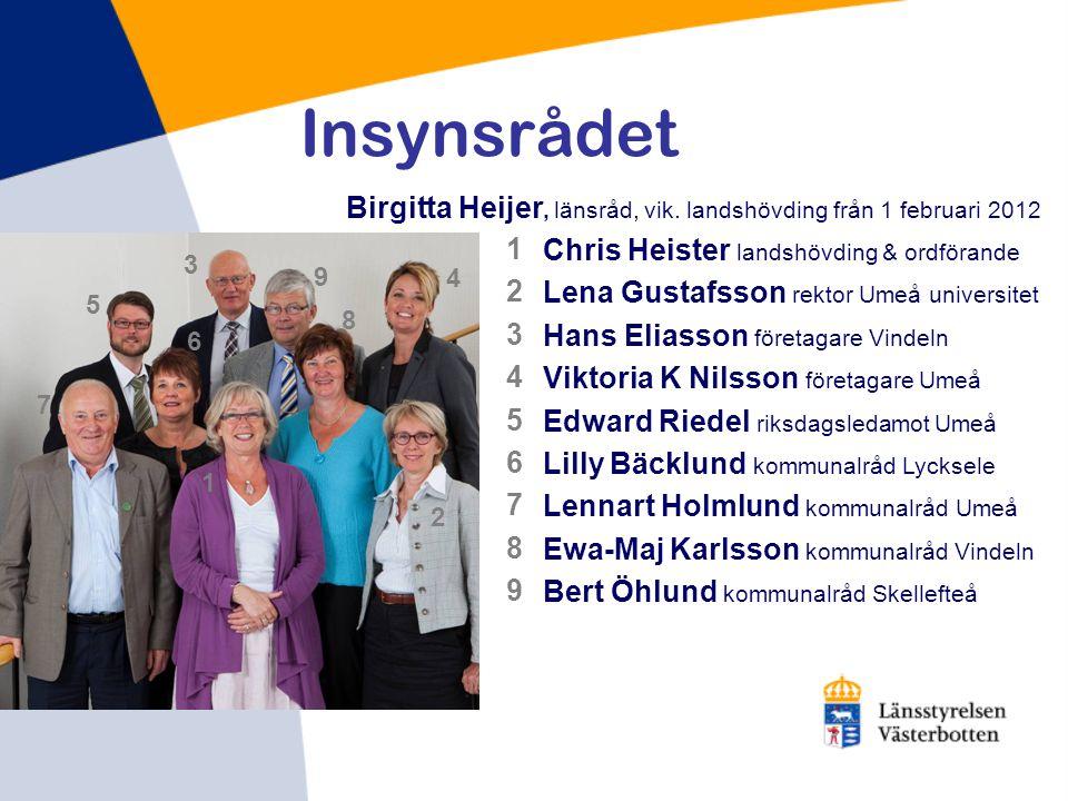 Insynsrådet Birgitta Heijer, länsråd, vik. landshövding från 1 februari 2012. Chris Heister landshövding & ordförande.