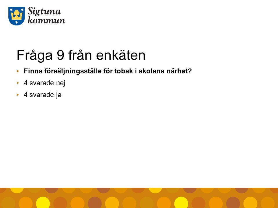 Fråga 9 från enkäten Finns försäljningsställe för tobak i skolans närhet.