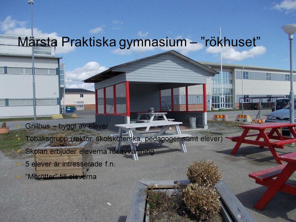 Märsta Praktiska gymnasium – rökhuset