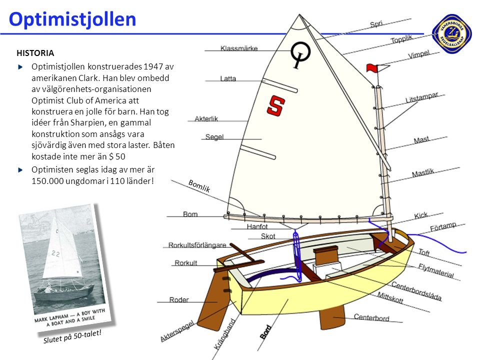Optimistjollen HISTORIA