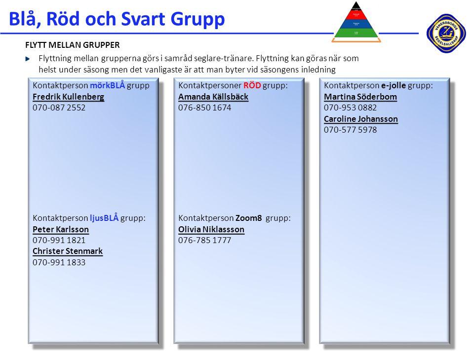 Blå, Röd och Svart Grupp FLYTT MELLAN GRUPPER