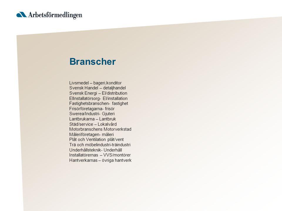 Branscher Livsmedel – bageri,konditor Svensk Handel – detaljhandel