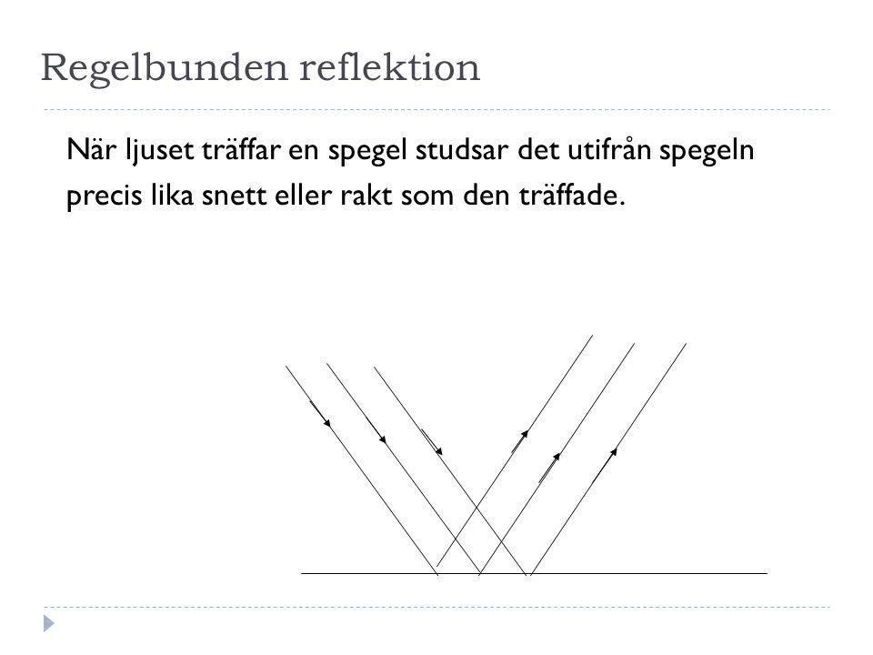 Regelbunden reflektion