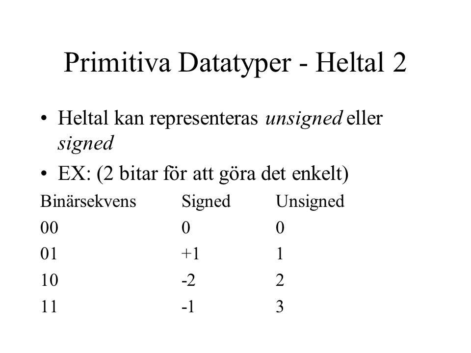 Primitiva Datatyper - Heltal 2