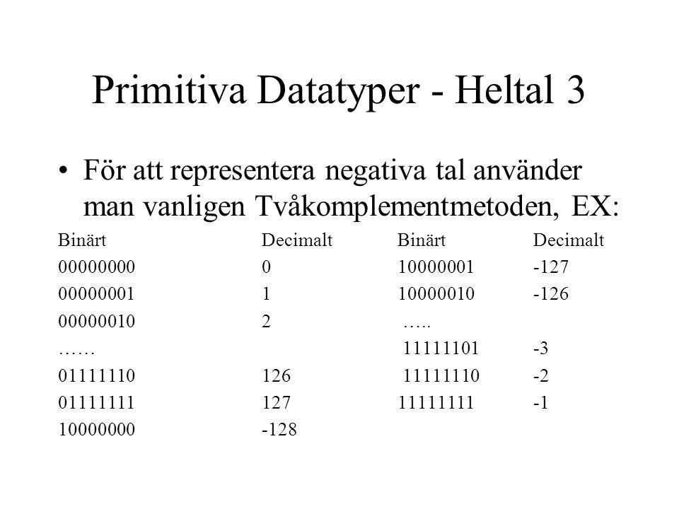 Primitiva Datatyper - Heltal 3