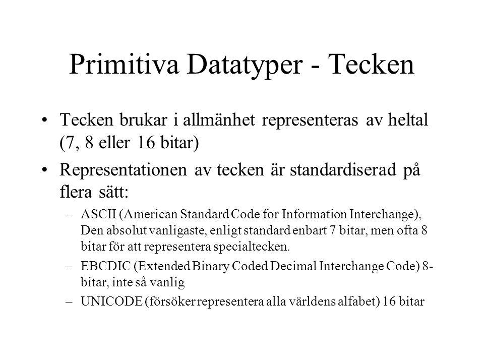 Primitiva Datatyper - Tecken