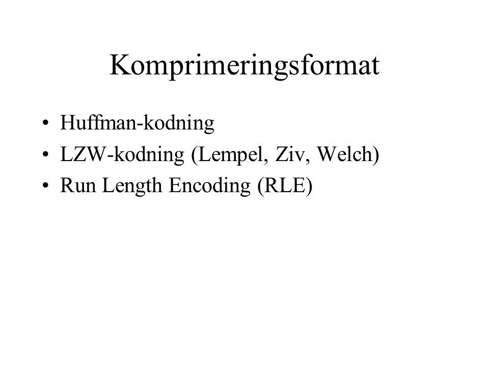 Komprimeringsformat Huffman-kodning LZW-kodning (Lempel, Ziv, Welch)