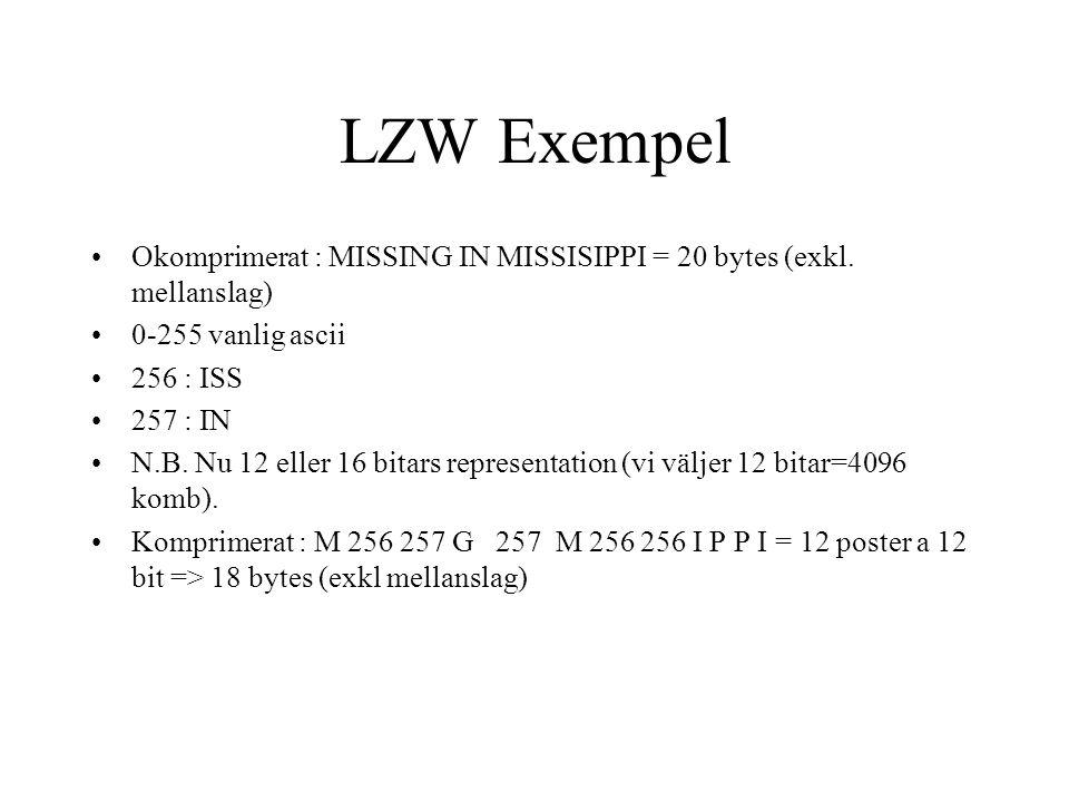LZW Exempel Okomprimerat : MISSING IN MISSISIPPI = 20 bytes (exkl. mellanslag) 0-255 vanlig ascii.