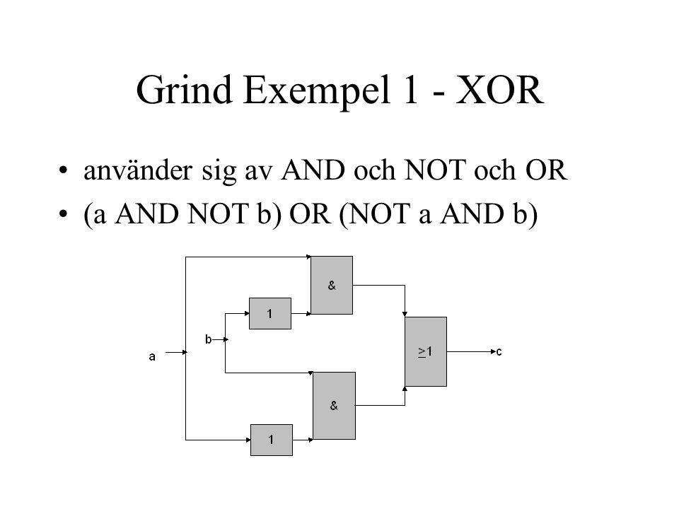 Grind Exempel 1 - XOR använder sig av AND och NOT och OR