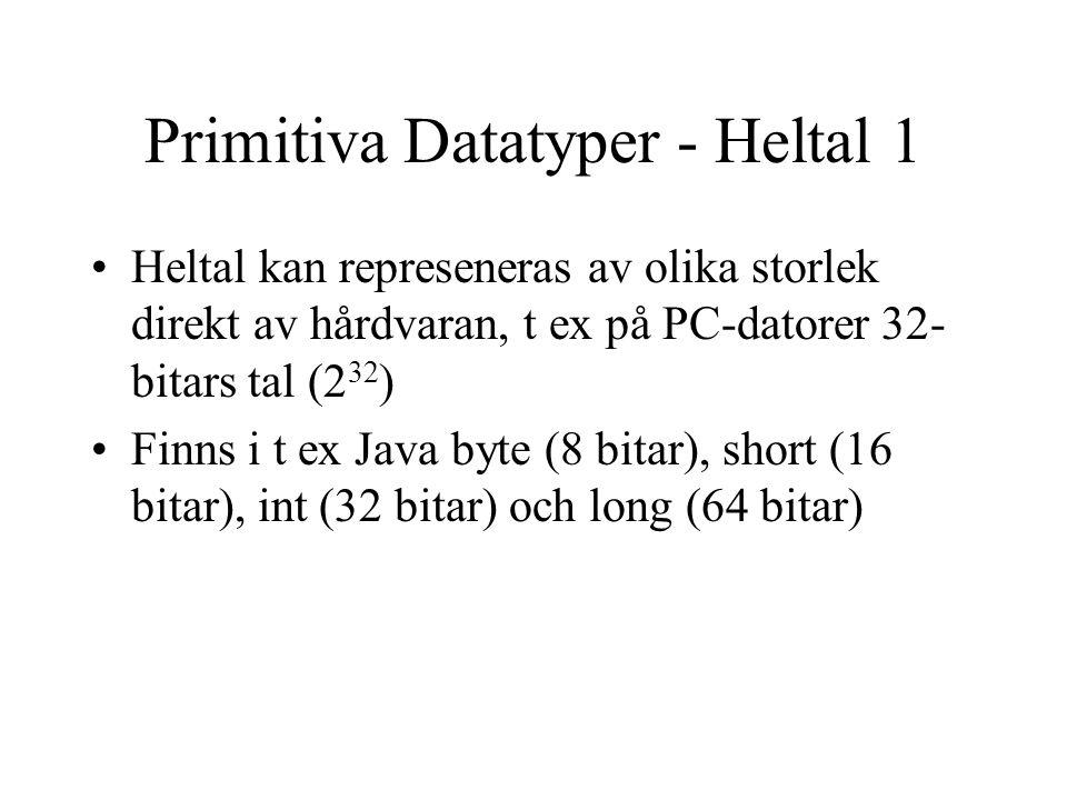 Primitiva Datatyper - Heltal 1