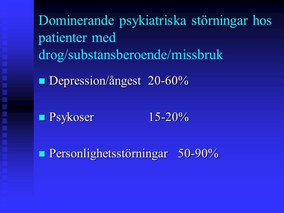Dominerande psykiatriska störningar hos patienter med drog/substansberoende/missbruk