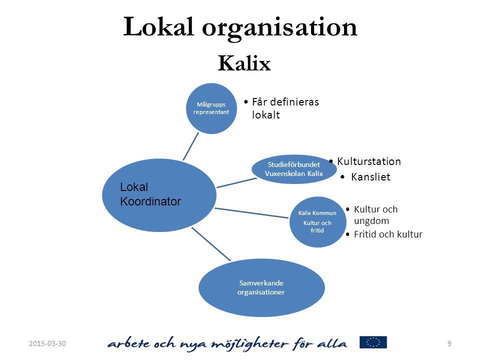 Lokal organisation Kalix
