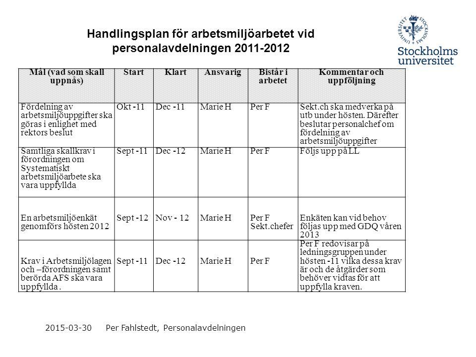 Handlingsplan för arbetsmiljöarbetet vid personalavdelningen 2011-2012