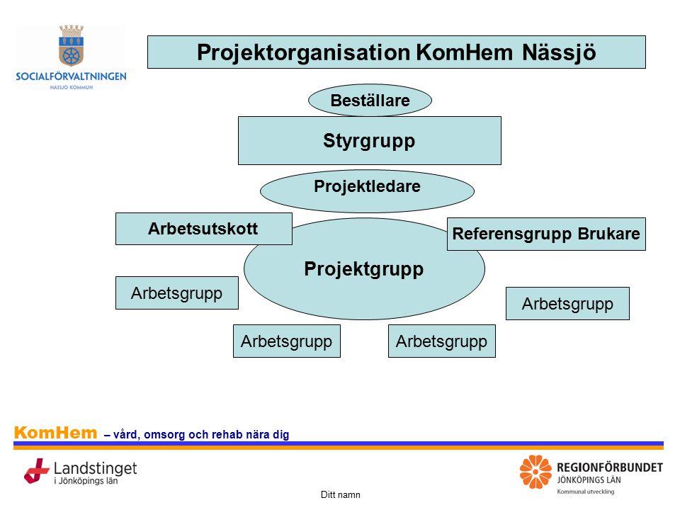 Projektorganisation KomHem Nässjö Referensgrupp Brukare