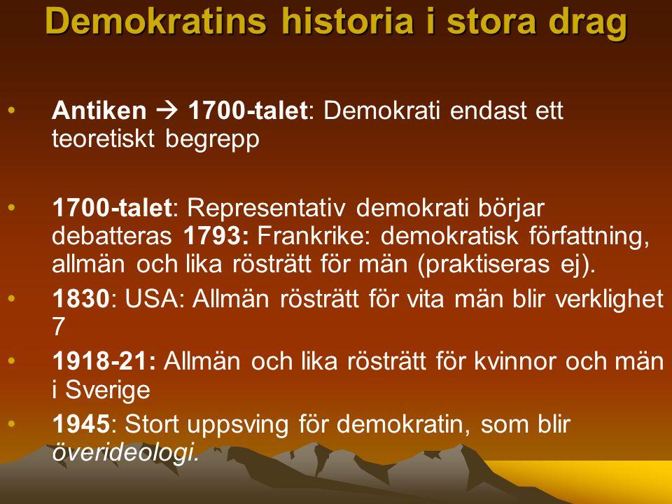 Demokratins historia i stora drag