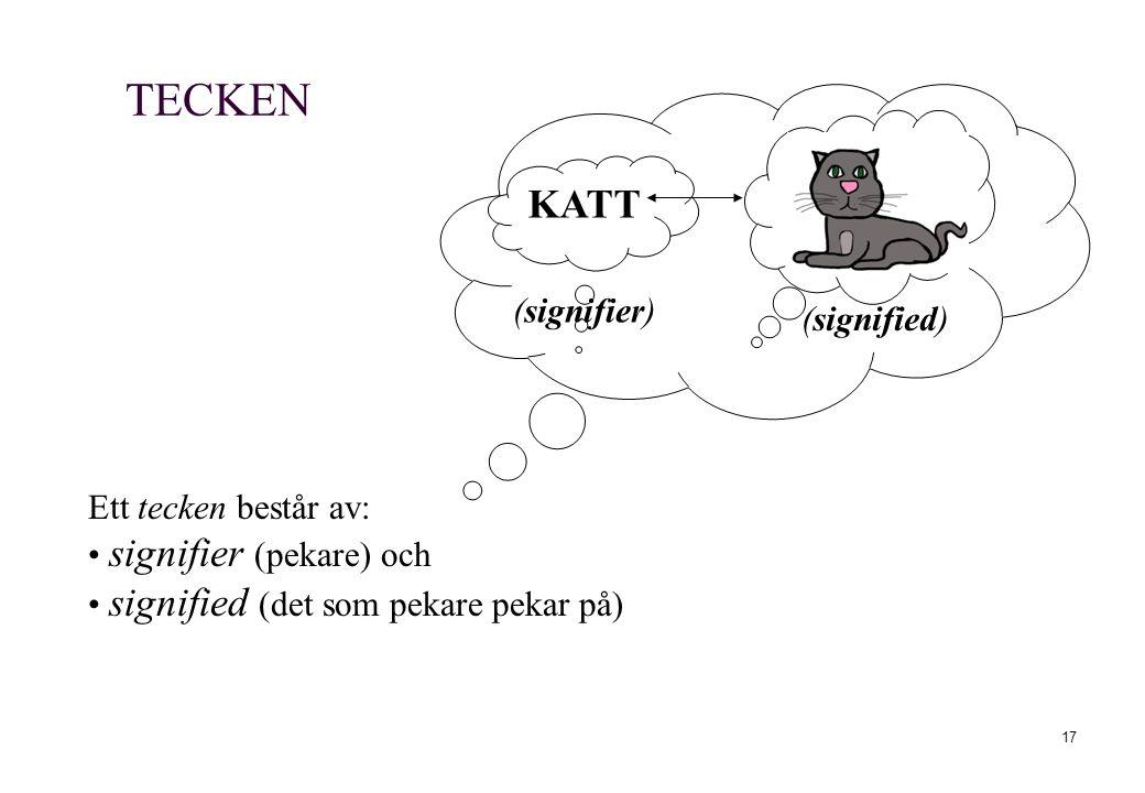 TECKEN KATT (signifier) (signified) Ett tecken består av: