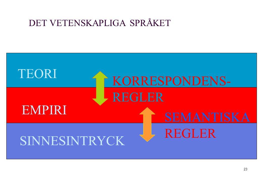 DET VETENSKAPLIGA SPRÅKET